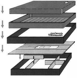 wasserbetten wasserbett wasserbett s typ. Black Bedroom Furniture Sets. Home Design Ideas